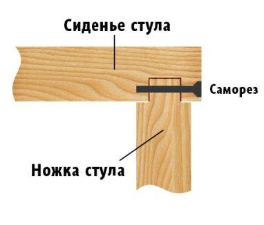 Деревянный стул: изготовление своими руками