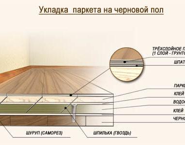 Как настелить деревянный пол в частном доме