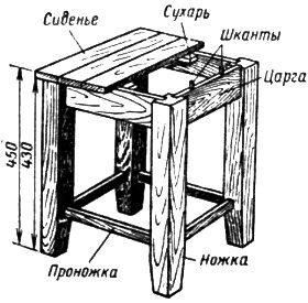 Качественное изготовление табуретки своими руками