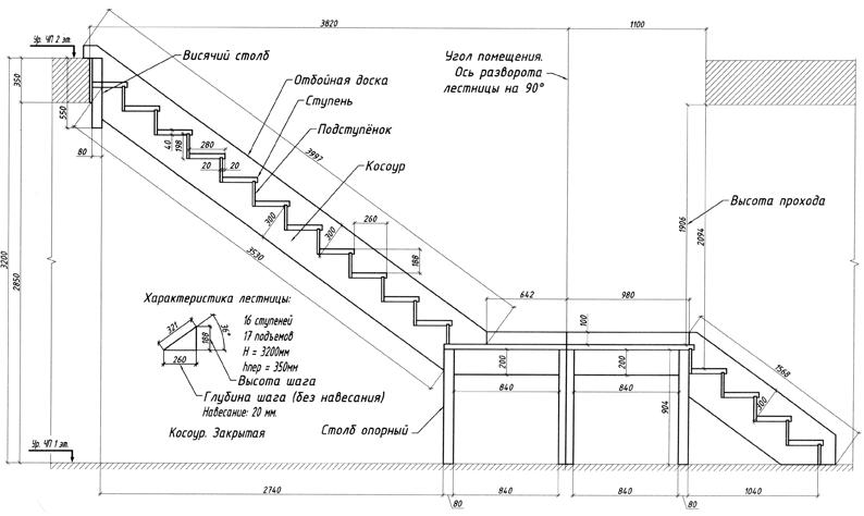 Установка деревянных лестниц 119