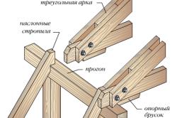 Схема монтажа наклонных стропил