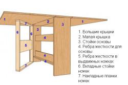 Схема сборки столика-трансформера