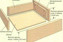 Схема устройства выдвижного ящика