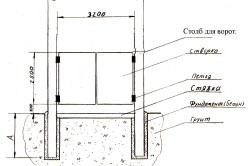 Схема ворот с размерами
