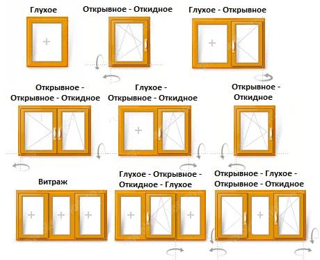 Drevené okná robia sami výkresy