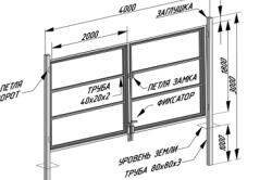Схема металлического каркаса для ворот