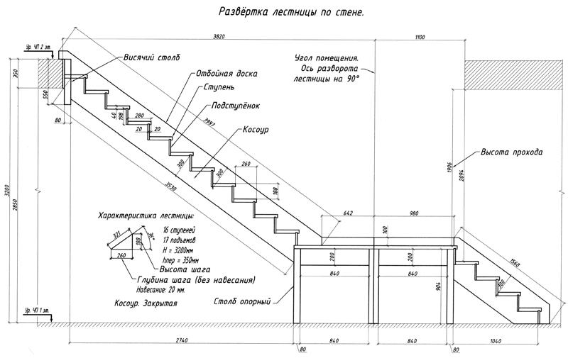 Фото лестницы в схемах