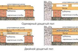 Варианты укладки полов в деревянном доме
