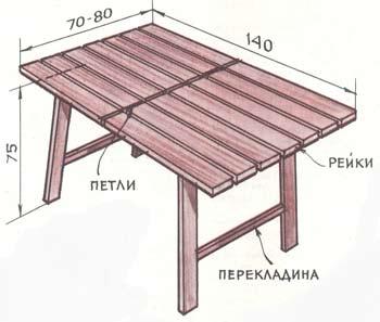 Сделать стол раскладной из дерева своими руками 23
