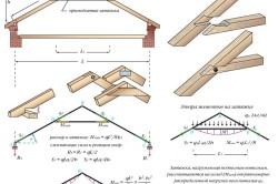 Схема висячих стропильных систем с приподнятой затяжкой