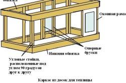 Схема каркаса теплицы на деревянном каркасе-основании