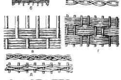 Способы плетения