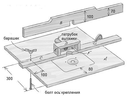 Стол для фрезера своими руками 1000 фото, чертежи, пошаговые 77