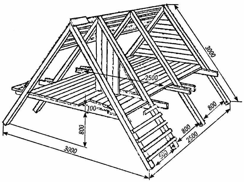Домик на даче своими руками чертежи