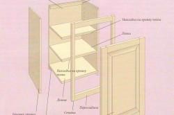 Детальный вид боковой стенки навесного шкафа