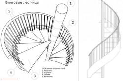 Изготовление лестниц из дерева своими руками