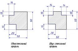 Как сделать нумерацию в libreoffice фото 523