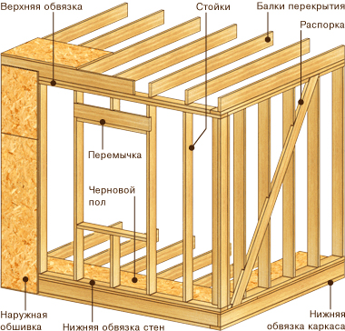 Как сделать дом с панорамными окнами 86