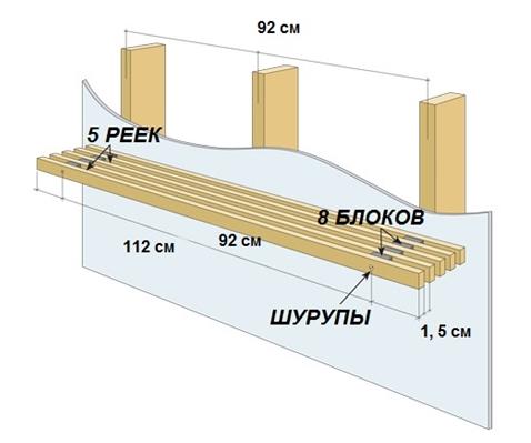 Схема подвесной полки из реек