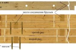 Схема работы с нагелями