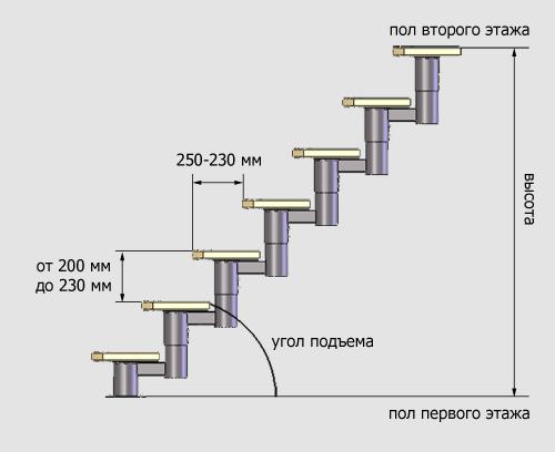Схема расчета металлической