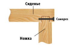 Схема крепления ножек табуретки
