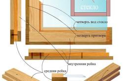 Как сделать оконную раму в домашних условиях