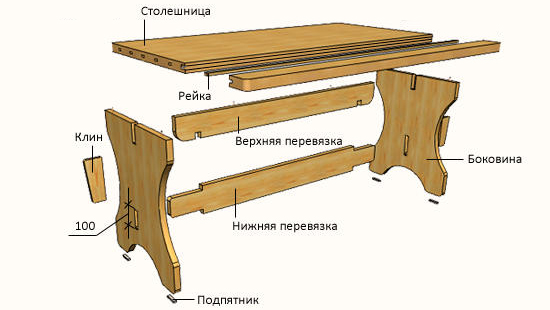 Стол в баню чертежи
