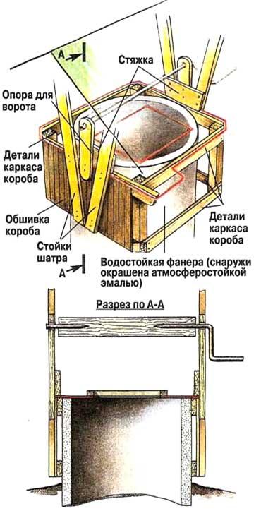 Открытый домик для колодца чертежи и размеры 192