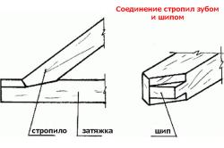 Схема соединения стропил зубом и шипом