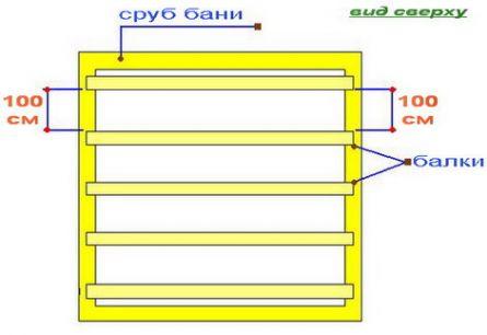 Схема размещения стропил для