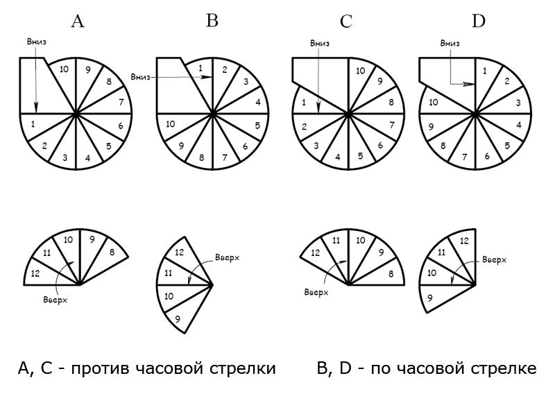 Схема укладки ступеней