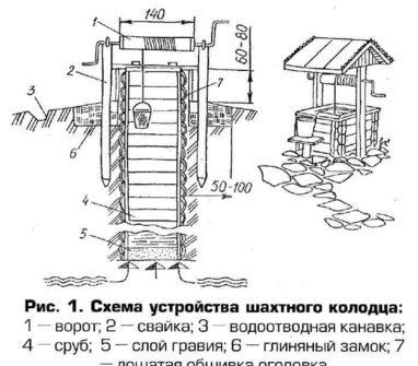 Как сделать табуретки из дерева своими руками