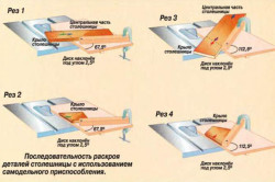 Схемы применения дисковой пилы