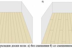 Технология укладки деревянных полов и обработка древесины
