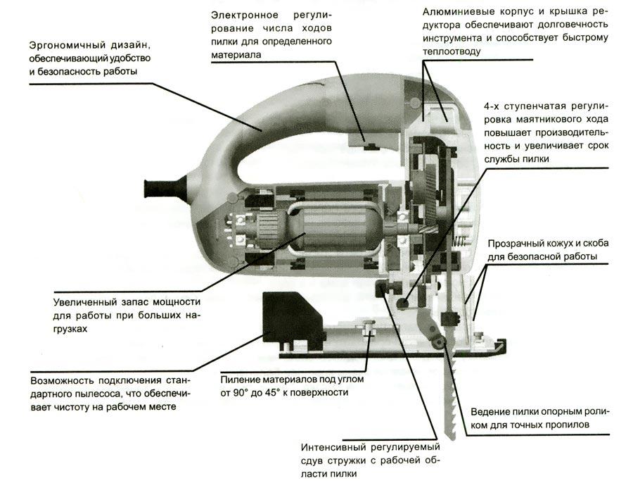 Ремонт электростеплера своими руками 83