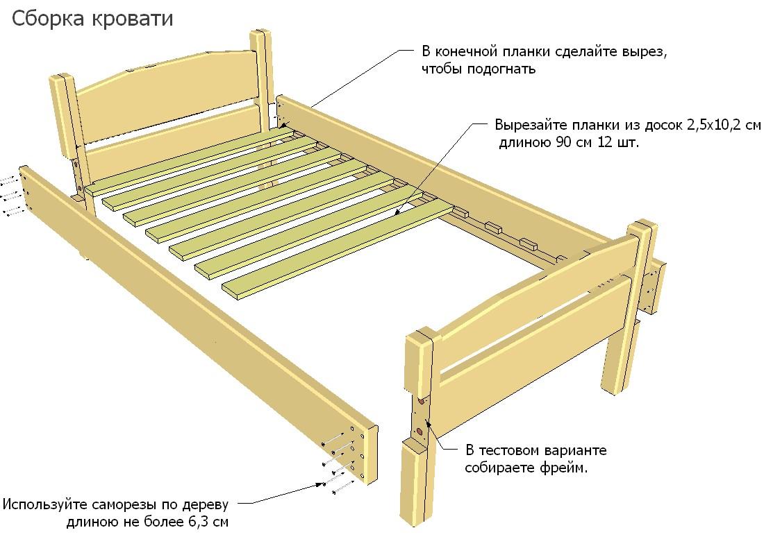 Чертежи деревянных кроватей своими руками