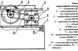 Компоновка циркулярной электропилы