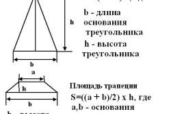 Формулы для расчета кубатуры бруса на стропильную систему дома
