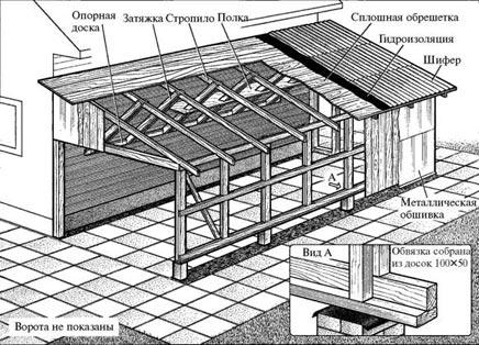 Схема гаража-пристройки из
