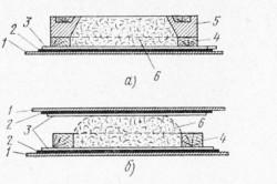 Схема формирования пакетов мебельных щитов со стружечным заполнением