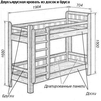 Как обновить мебель из дсп своими руками фото