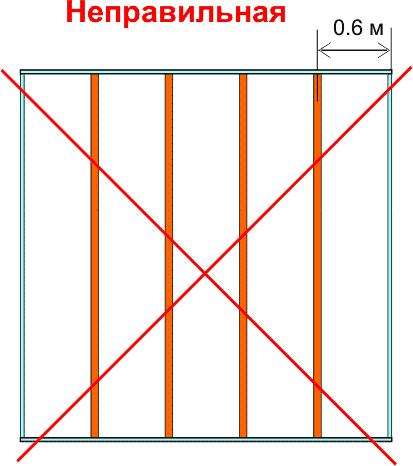 Неправильная схема монтажа