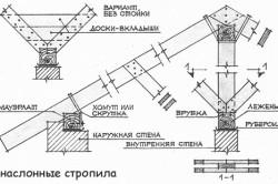 Схема креплений наслонных стропил