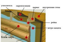 Схема наружной отделки деревянного дома блок хаусом