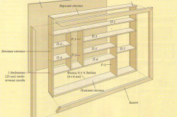 Схема сборки книжной полки