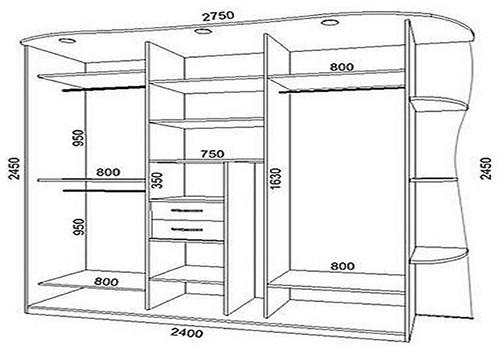 Правила сборки шкафа