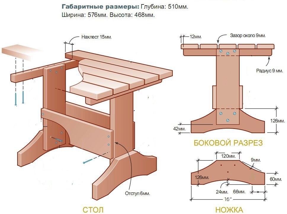 Сделать стол своими руками из доски