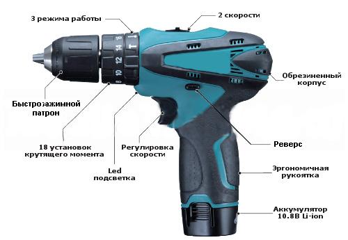 как пользоваться шуруповертом инструкция img-1