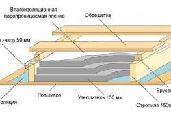 Ad metall10мм k-flex air теплоизоляция